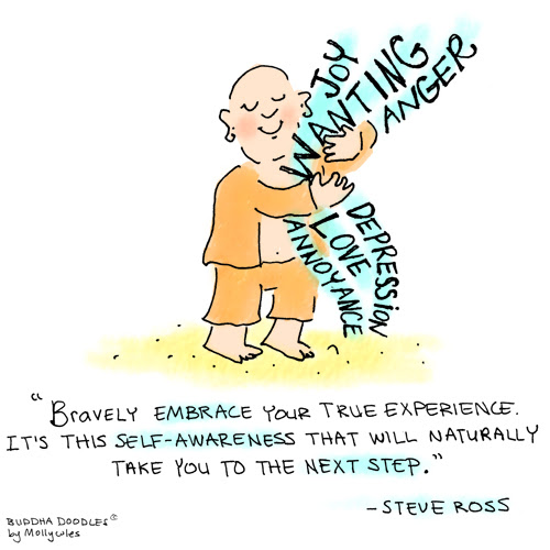 BUDDHA DOODLE EMBRACE YOUR SELF-AWARENESS BRAVELY